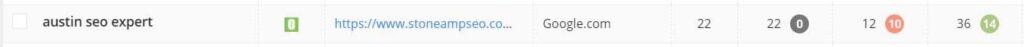 austin seo keyword ranking after some time